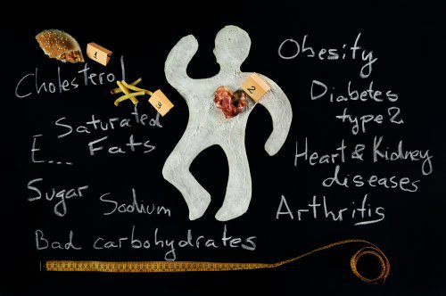 Natural Healing to Beat Obesity…and Beat Cancer