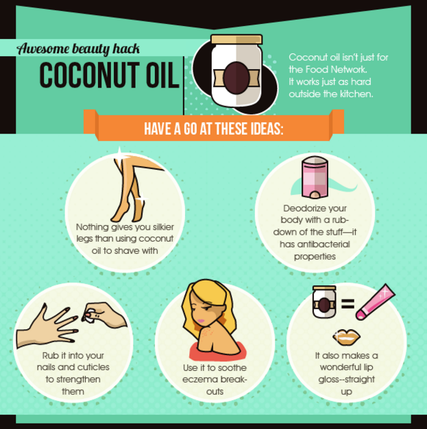 Try These Coconut Health and Beauty Hacks