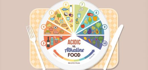 Eat These Foods To Help Keep Your Body Alkaline